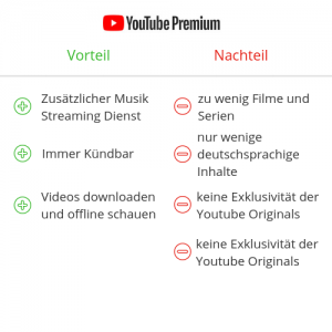 Das Projekt Youtube Premium scheint vorerst gescheitert. Ob sich Youtube Premium für dich trotzdem lohnt, kannst du an unseren Vor- und Nachteilen überprüfen.