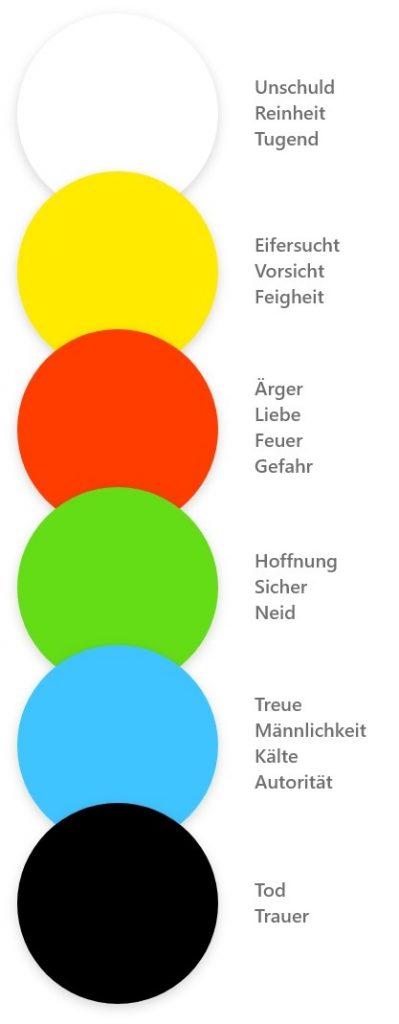 farben, farbpsychologie, marketingfarben, farben im marketing, schwarz, gelb, weiß, grün, blau